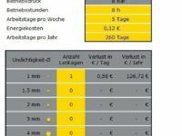 Luftdrucktechnik: Berechnungshilfen zu Leckageverlust und Betriebdruck