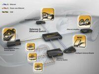 Continental: Ethernet ideal für Systemintegration in der Fahrzeugelektronik