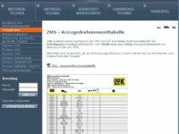 Neue ZMS-Anzugsdrehmomenttabelle von Schaeffler