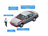 Neues Fußgängerschutzsystem von TRW