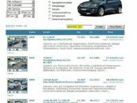Internet-Verkaufsplattform Q-Car für Neu- und Gebrauchtfahrzeuge