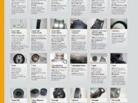 Technik-Tipps zu Zahnriemen: Neues Poster von ContiTech