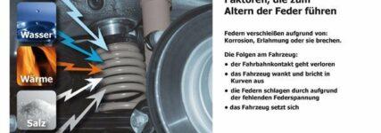 Kraemer & Freund: Kontrolle der Federn kann Zusatzumsatz schaffen