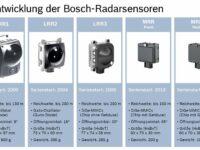 Bosch fertigt millionsten Radarsensor