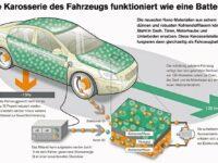 Neues Energiespeicherkonzept von Volvo für elektrifizierte Fahrzeuge
