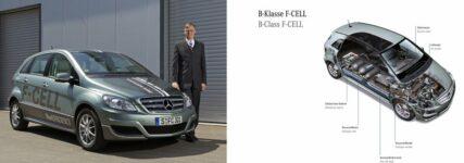 Brennstoffzellen: Daimler möchte Fahrzeuge ab 2017 zu 'attraktivem Preis' anbieten