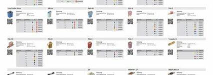 Herth+Buss erweitert Posterreihe um das Thema Sicherungen