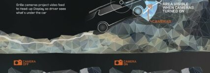 Land Rover: Digitalkameras am Kühlergrill ermöglichen besseren Überblick