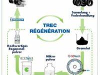 Aus alt macht neu: Michelin startet Projekt zur Altreifen-Verwertung