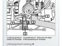 Aus- und Einbauanleitungen von TecRMI für Turbolader von BTS
