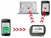 Ebi-Tec entwickelt GPS-Alarmserie für Ortung gestohlener Fahrzeuge