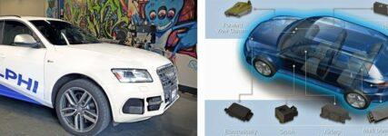 Autonomes Fahren: Hintergründe zur Langstreckenfahrt von Delphi