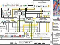 Car Aftermarket in Europe: Dritte Auflage der Aftermarket-Strukturanalyse liegt vor