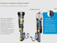 Bilstein: Neue Internetseite zum Thema Luftfedern