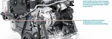 KRAFTHAND-Praxiswissen: Das neue Brennverfahren von Audi im Miller-Zyklus