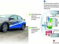 Blick ins KRAFTHAND-Magazin: 48-V-System als Ergänzung zum 12-V-Bordnetz