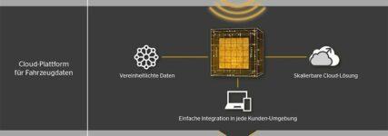 Fahrzeugvernetzung: Continental gewinnt Matthies für Nachrüst-Telematiksystem