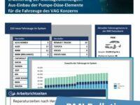 Reparatur- und Wartungsdaten: TecAlliance führt RMI-Bulletin ein
