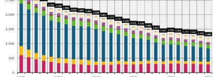 ELN.de: In der Dieseldiskussion Ruhe bewahren