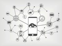 Missbrauch sozialer Netze