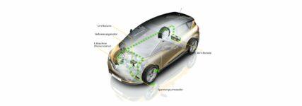 Continental und Renault gehen jetzt mit 48-Volt-Hybrid-Technologie in Serie