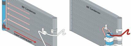 Subcool-Klimakondensatoren und deren Vorteile