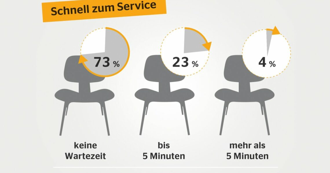 Service-Report Continental