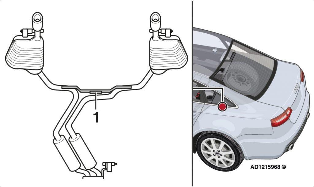 Krafthand Praxistipp Audi A6