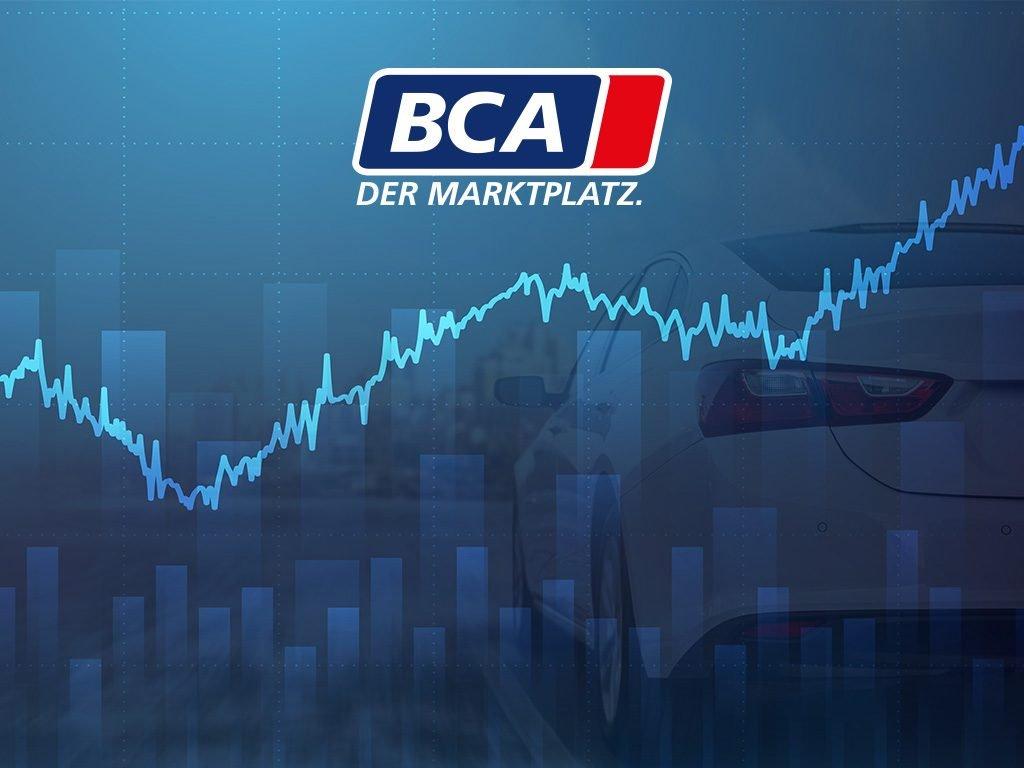 BCA Statistik