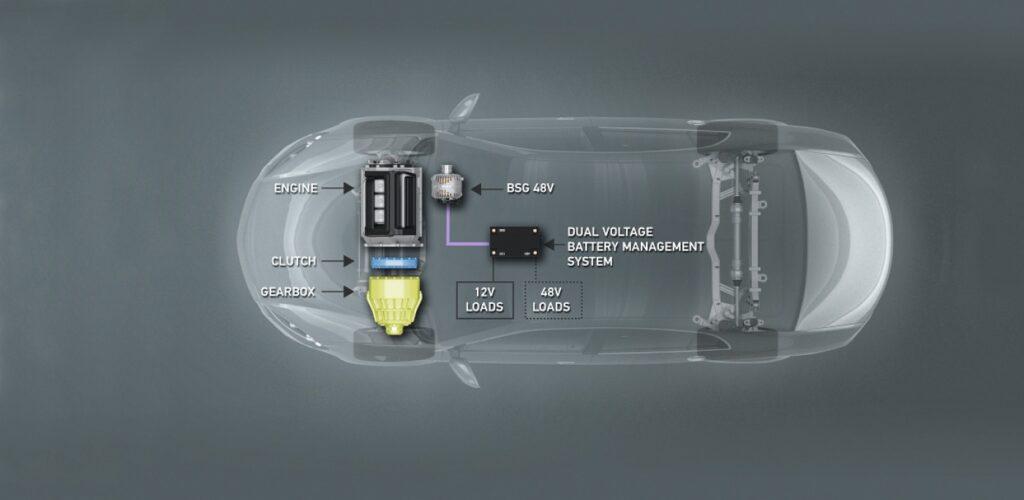 Mild-Hybridfahrzeuge Hella