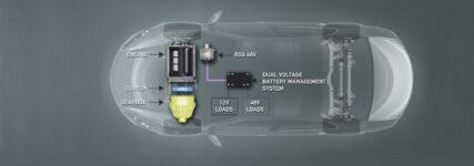 Energieverteilungslösungen für Mild-Hybridfahrzeuge