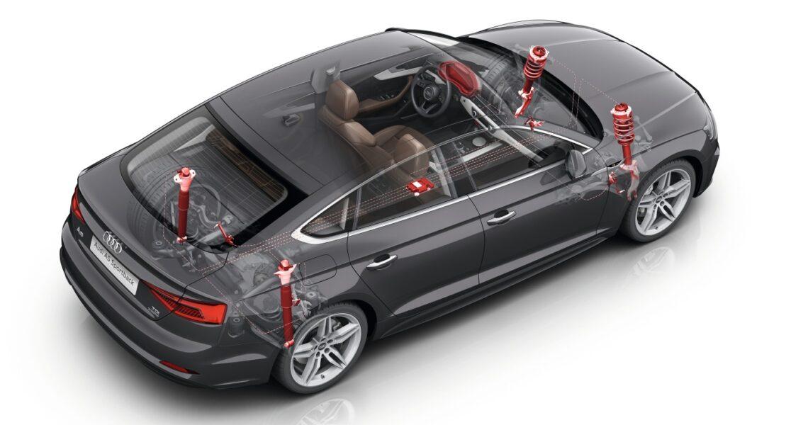 Röntgenbild eines Audi mit Annimationen der elektronsichen Stoßdämpfer