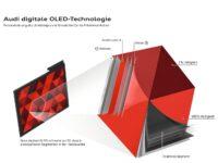 OLED – die Lichttechnologie und ihre Vorteile