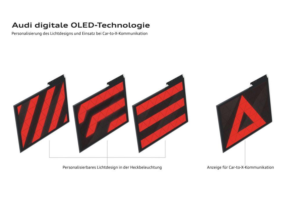 OLED-Rückleuchtengeneration von Audi