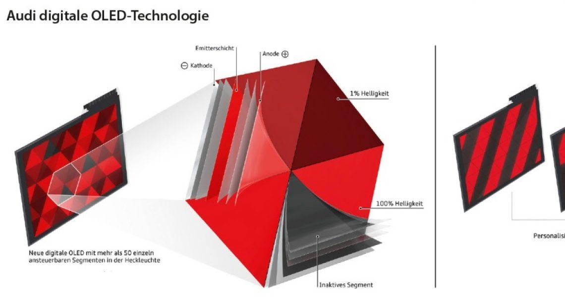 OLED-Technik von Audi