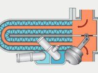 Arbeitsweise und Sinn schaltbarer AGR-Kühlmodule