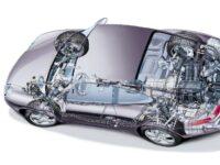 Visco-Kupplung am Vorderachsgetriebe