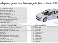 Der VW-Golf ist das meist gewartete Fahrzeug