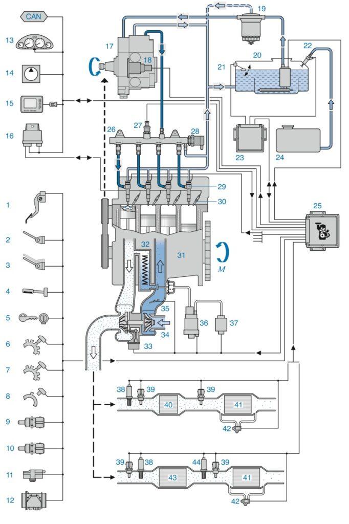 Schaltkreis eines Dieselmotors