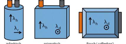Batteriezellentypen: Im Prinzip gibt es drei Bauarten