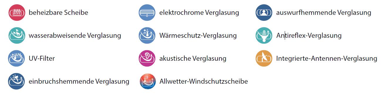 Piktogramme der verschiedenen Automobilverglasungen und ihrer Eigenschaften
